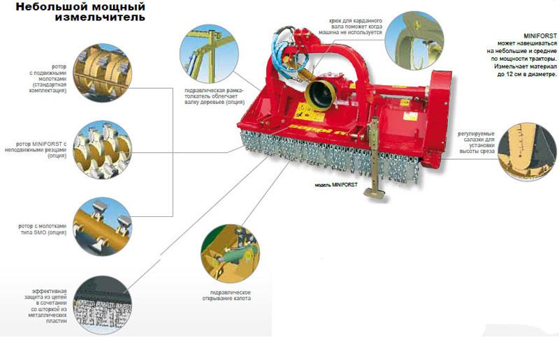 Механизм задней навески трактора МТЗ-1221